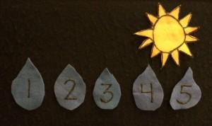 five little raindrops flannelboard cropped